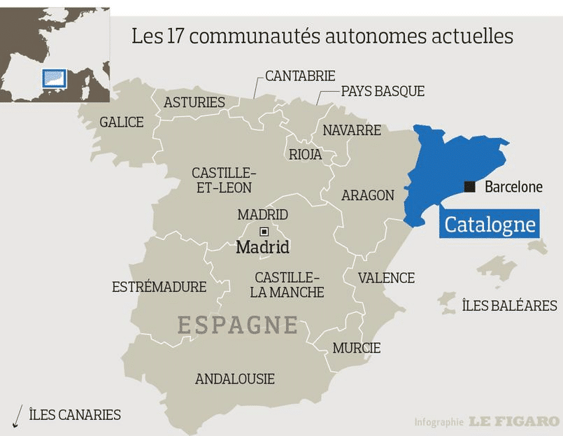 Comment est né le nationalisme catalan